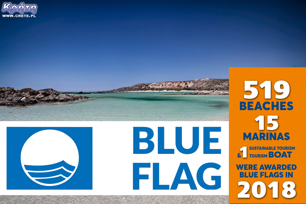 Greece - Blue Flag 2018